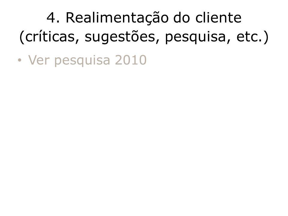 4. Realimentação do cliente (críticas, sugestões, pesquisa, etc.) Ver pesquisa 2010