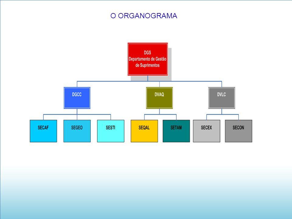 ALIENAÇÃO LOCALPREVISÃOREALIZAÇÃO DRSC06/2012Não realizado DROE07/2012Não realizado DRMS20/06/2012 Realizado SEDE09/2012