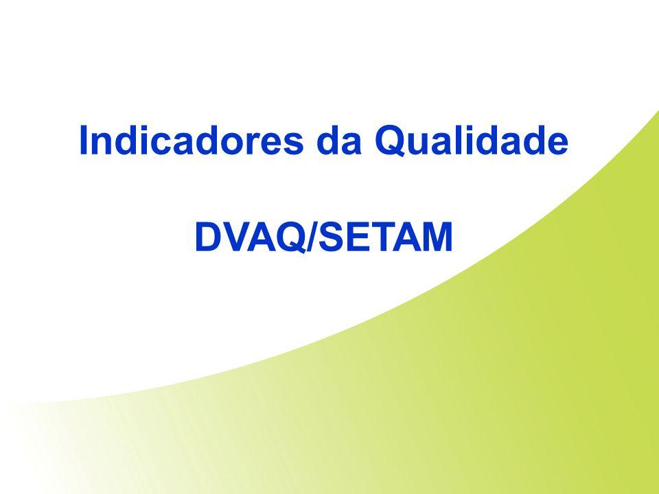 Indicadores da Qualidade DVAQ/SETAM