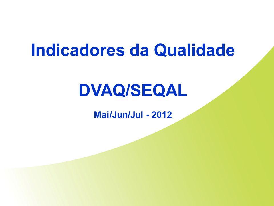Indicadores da Qualidade DVAQ/SEQAL Mai/Jun/Jul - 2012