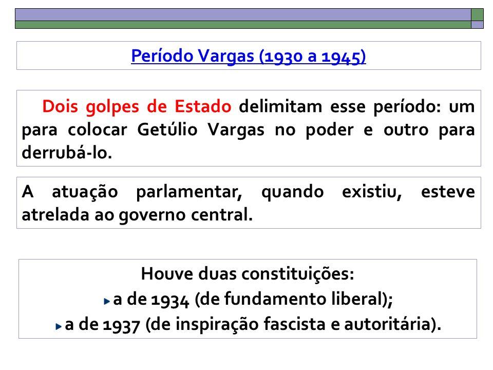 Período Vargas (1930 a 1945) Dois golpes de Estado delimitam esse período: um para colocar Getúlio Vargas no poder e outro para derrubá-lo.
