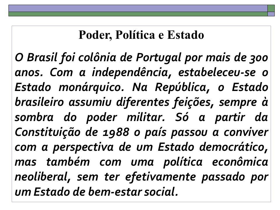 Poder, Política e Estado O Brasil foi colônia de Portugal por mais de 300 anos.
