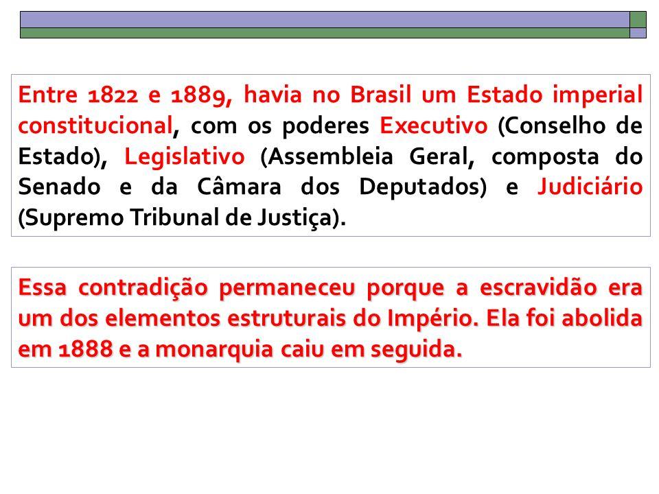 Entre 1822 e 1889, havia no Brasil um Estado imperial constitucional, com os poderes Executivo (Conselho de Estado), Legislativo (Assembleia Geral, composta do Senado e da Câmara dos Deputados) e Judiciário (Supremo Tribunal de Justiça).