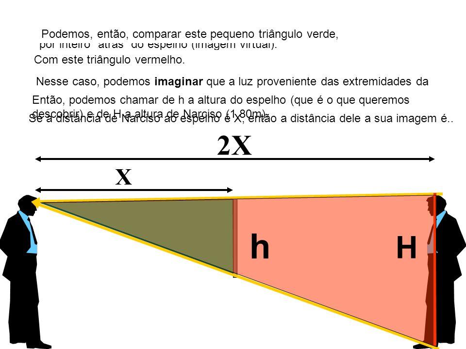h H X 2X Para que Narciso se veja por inteiro, é necessário que sua imagem se forme por inteiro atrás do espelho (imagem virtual). Nesse caso, podemos