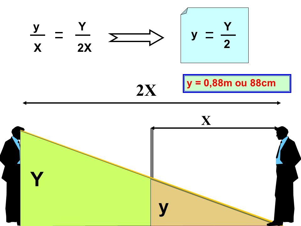X 2X y Y X 2X y Y2 y y = 0,88m ou 88cm Y