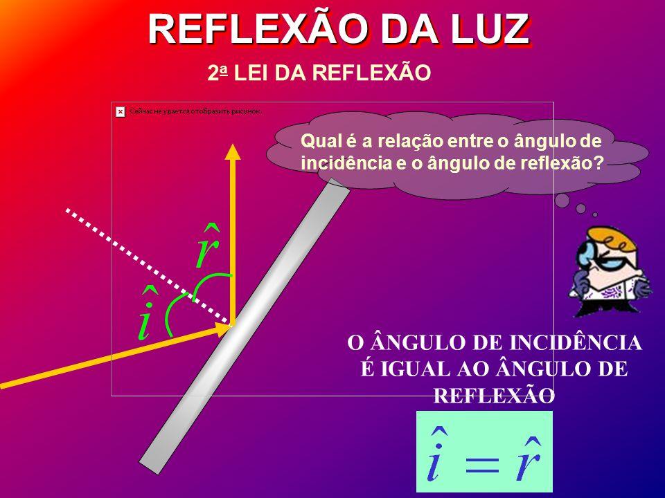REFLEXÃO DA LUZ 2 a LEI DA REFLEXÃO O ÂNGULO DE INCIDÊNCIA É IGUAL AO ÂNGULO DE REFLEXÃO Qual é a relação entre o ângulo de incidência e o ângulo de r