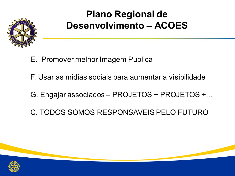Plano Regional de Desenvolvimento – ACOES E. Promover melhor Imagem Publica F. Usar as midias sociais para aumentar a visibilidade G. Engajar associad