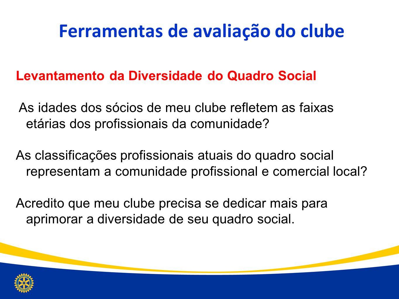 Ferramentas de avaliação do clube Levantamento da Diversidade do Quadro Social As idades dos sócios de meu clube refletem as faixas etárias dos profis