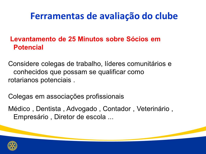Ferramentas de avaliação do clube Levantamento de 25 Minutos sobre Sócios em Potencial Considere colegas de trabalho, líderes comunitários e conhecido