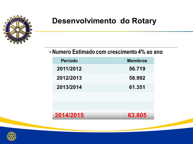 Desenvolvimento do Rotary Clubes maiores - melhores e audazes 2013/14 Rotary Coordinator | 25 Tópicos para discussão de clubes com menos de 20 sócios 14.