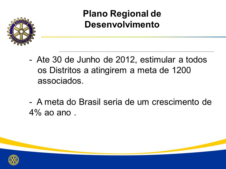 Plano Regional de Desenvolvimento - Ate 30 de Junho de 2012, estimular a todos os Distritos a atingirem a meta de 1200 associados. - A meta do Brasil