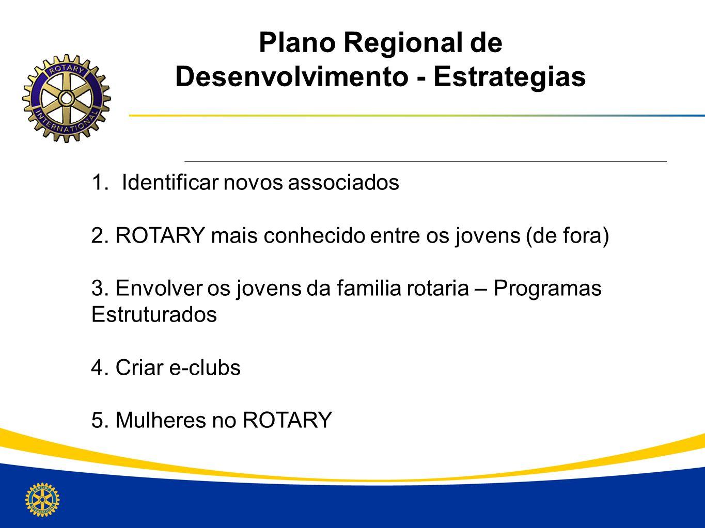 Plano Regional de Desenvolvimento - Estrategias 1. Identificar novos associados 2. ROTARY mais conhecido entre os jovens (de fora) 3. Envolver os jove