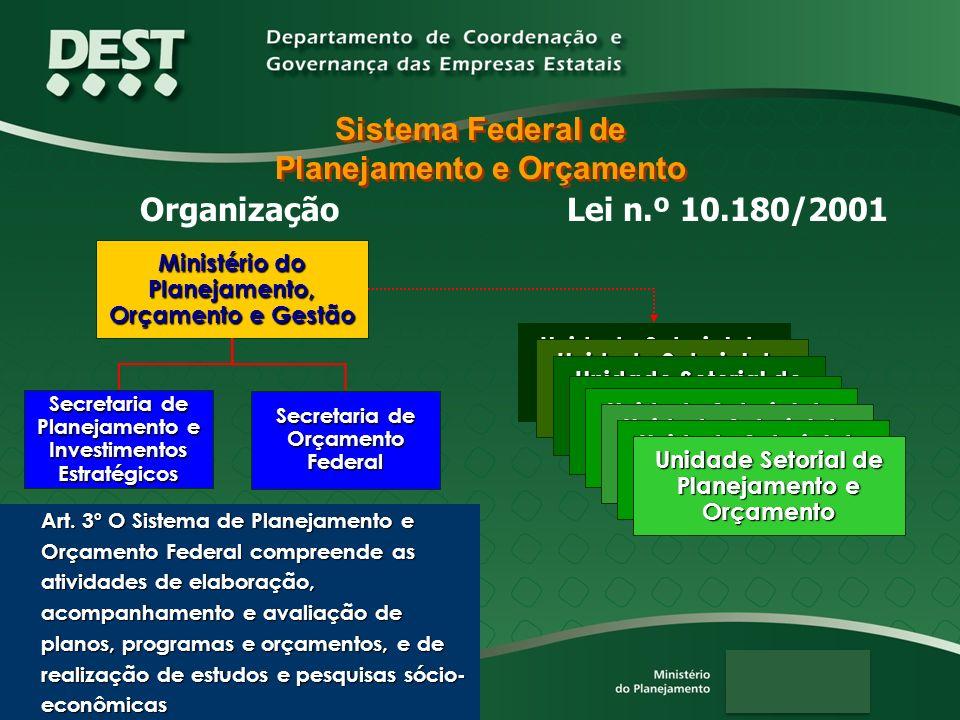 Organização Ministério do Planejamento, Orçamento e Gestão Unidade Setorial de Planejamento e Orçamento Secretaria de Planejamento e Investimentos Est