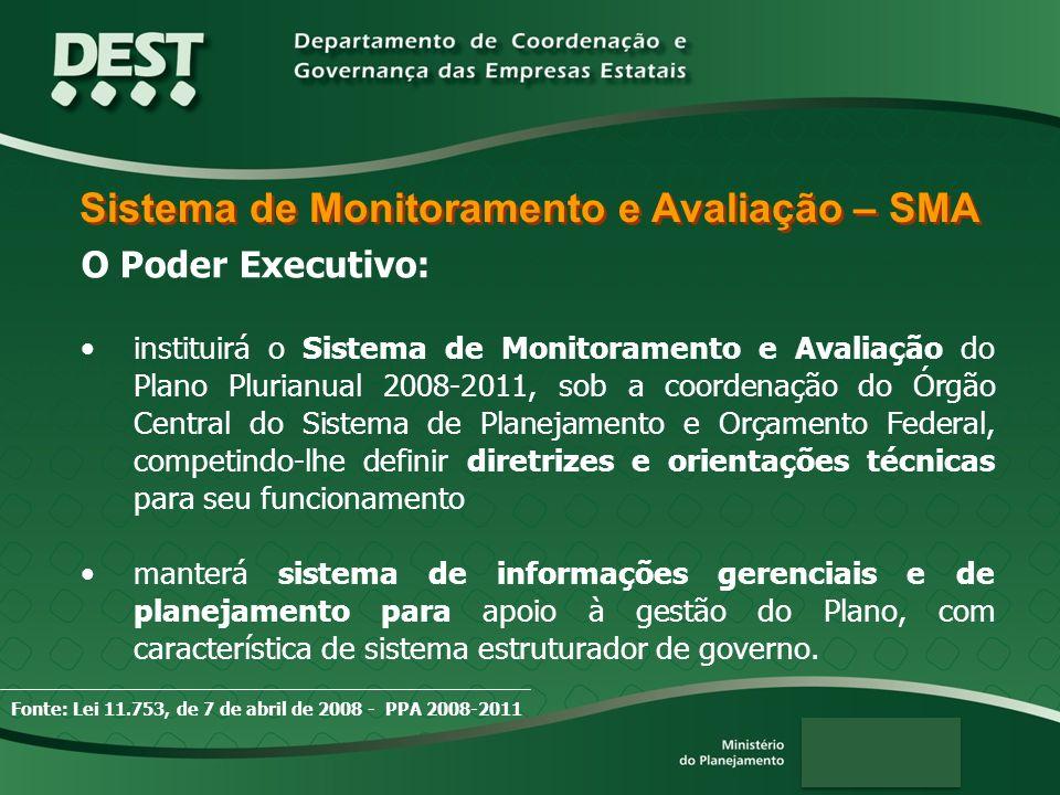 Sistema de Monitoramento e Avaliação – SMA O Poder Executivo: instituirá o Sistema de Monitoramento e Avaliação do Plano Plurianual 2008-2011, sob a c