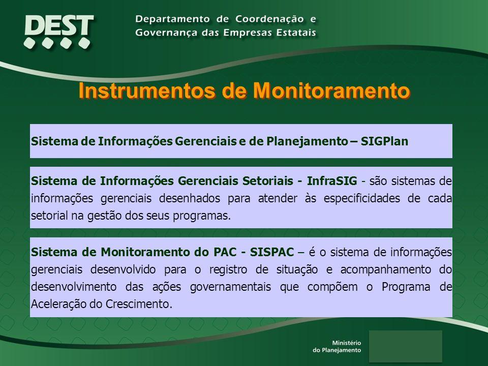 Instrumentos de Monitoramento Sistema de Informações Gerenciais e de Planejamento – SIGPlan Sistema de Informações Gerenciais Setoriais - InfraSIG - s