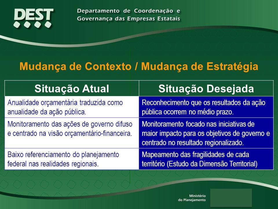 Mudança de Contexto / Mudança de Estratégia Situação AtualSituação Desejada Anualidade orçamentária traduzida como anualidade da ação pública. Reconhe
