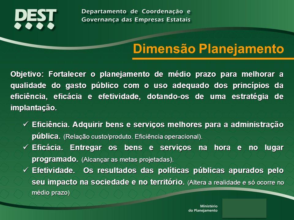 Objetivo: Fortalecer o planejamento de médio prazo para melhorar a qualidade do gasto público com o uso adequado dos princípios da eficiência, eficáci