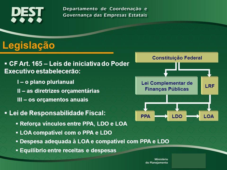 Legislação CF Art. 165 – Leis de iniciativa do Poder Executivo estabelecerão: I – o plano plurianual II – as diretrizes orçamentárias III – os orçamen