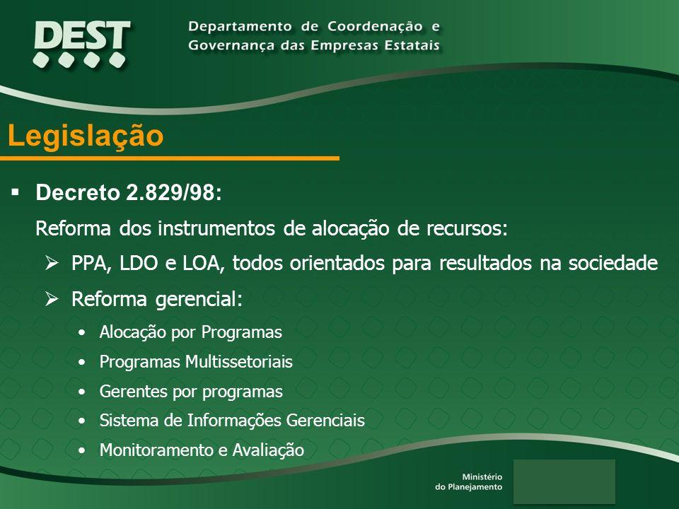 Decreto 2.829/98: Reforma dos instrumentos de alocação de recursos: PPA, LDO e LOA, todos orientados para resultados na sociedade Reforma gerencial: A