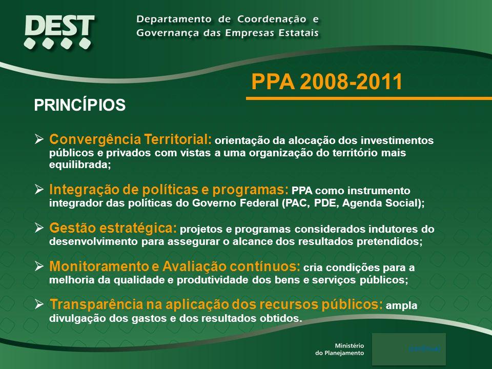 PRINCÍPIOS Convergência Territorial: orientação da alocação dos investimentos públicos e privados com vistas a uma organização do território mais equi