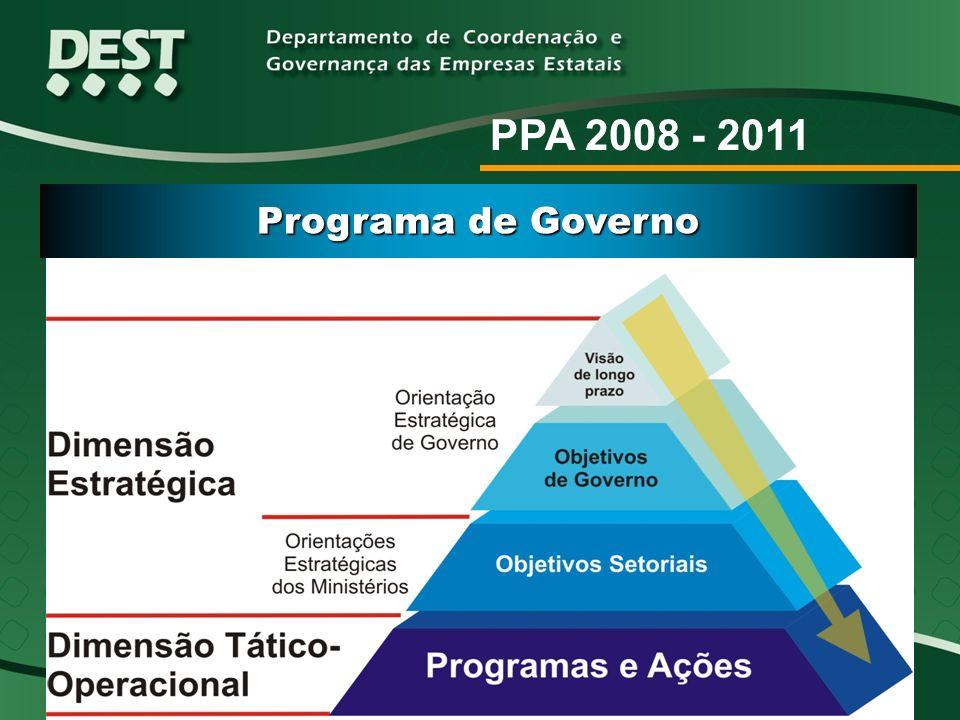 Estrutura do Plano Programa de Governo PPA 2008 - 2011
