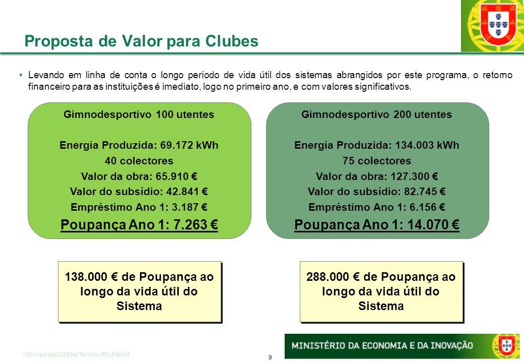 9 MEI-Medida2009SolarTermico-JFC-6Nov08 Proposta de Valor para Clubes Gimnodesportivo 100 utentes Energia Produzida: 69.172 kWh 40 colectores Valor da