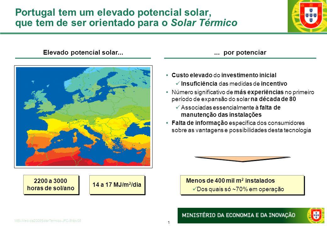 1 MEI-Medida2009SolarTermico-JFC-6Nov08 Portugal tem um elevado potencial solar, que tem de ser orientado para o Solar Térmico Elevado potencial solar