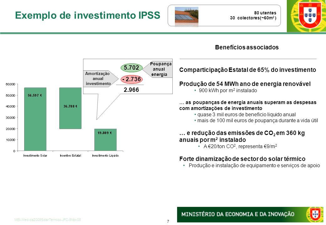 7 MEI-Medida2009SolarTermico-JFC-6Nov08 Exemplo de investimento IPSS 80 utentes 30 colectores(~60m 2 ) Amortização anual investimento Poupança anual energia 5.702 - 2.736 2.966 Benefícios associados Comparticipação Estatal de 65% do investimento Produção de 54 MWh ano de energia renovável 900 kWh por m 2 instalado … as poupanças de energia anuais superam as despesas com amortizações de investimento quase 3 mil euros de beneficio liquido anual mais de 100 mil euros de poupança durante a vida útil … e redução das emissões de CO 2 em 360 kg anuais por m 2 instalado A 20/ton CO 2, representa 9/m 2 Forte dinamização de sector do solar térmico Produção e instalação de equipamento e serviços de apoio
