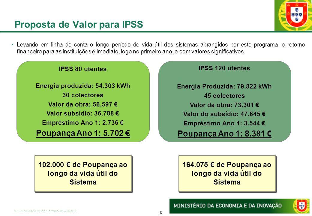 8 MEI-Medida2009SolarTermico-JFC-6Nov08 Proposta de Valor para IPSS IPSS 80 utentes Energia produzida: 54.303 kWh 30 colectores Valor da obra: 56.597 Valor subsídio: 36.788 Empréstimo Ano 1: 2.736 Poupança Ano 1: 5.702 IPSS 120 utentes Energia Produzida: 79.822 kWh 45 colectores Valor da obra: 73.301 Valor do subsídio: 47.645 Empréstimo Ano 1: 3.544 Poupança Ano 1: 8.381 Levando em linha de conta o longo período de vida útil dos sistemas abrangidos por este programa, o retorno financeiro para as instituições é imediato, logo no primeiro ano, e com valores significativos.