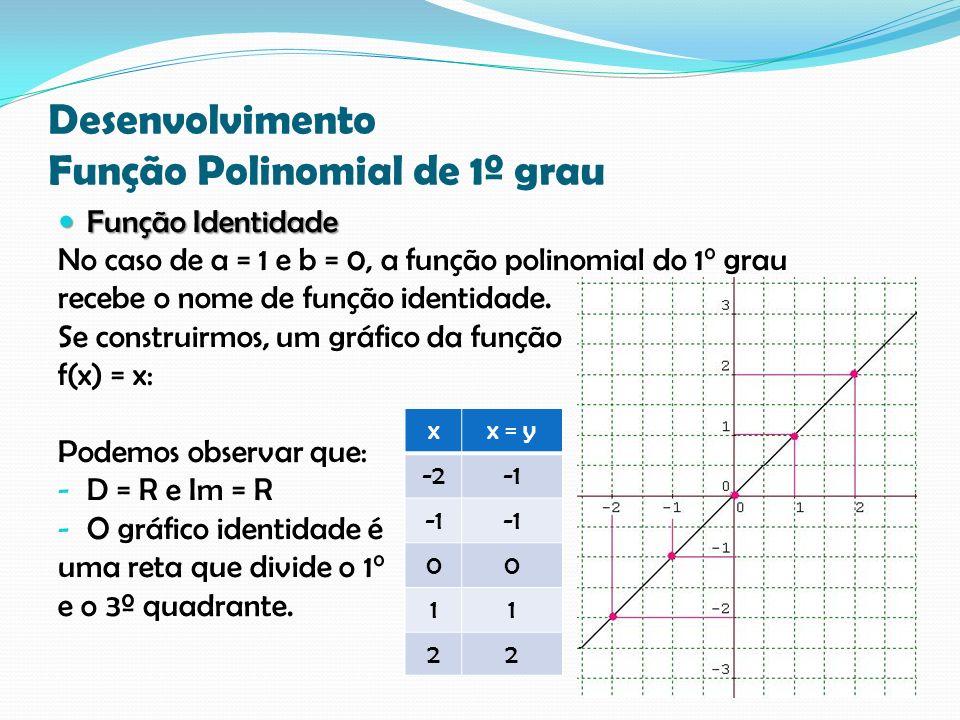 Desenvolvimento Função Polinomial de 1º grau Função Identidade Função Identidade No caso de a = 1 e b = 0, a função polinomial do 1° grau recebe o nome de função identidade.