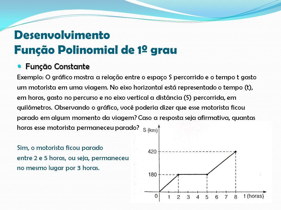 Desenvolvimento Função Polinomial de 1º grau Função Constante Função Constante Exemplo: O gráfico mostra a relação entre o espaço S percorrido e o tempo t gasto um motorista em uma viagem.