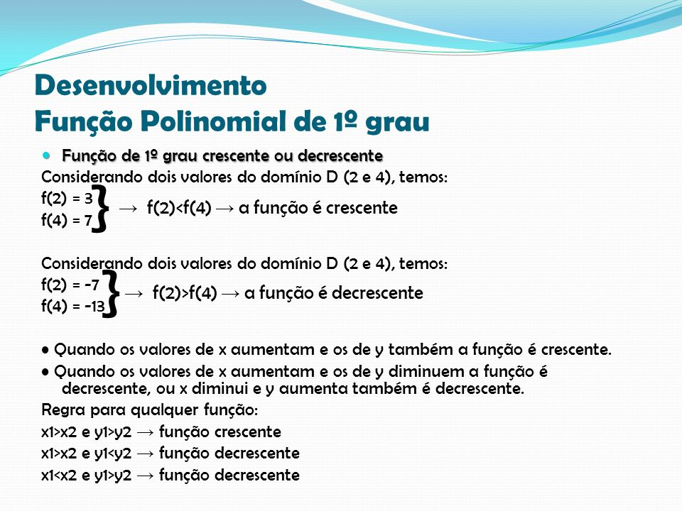 Desenvolvimento Função Polinomial de 1º grau Função de 1º grau crescente ou decrescente Função de 1º grau crescente ou decrescente Considerando dois valores do domínio D (2 e 4), temos: f(2) = 3 f(4) = 7 Considerando dois valores do domínio D (2 e 4), temos: f(2) = -7 f(4) = -13 Quando os valores de x aumentam e os de y também a função é crescente.