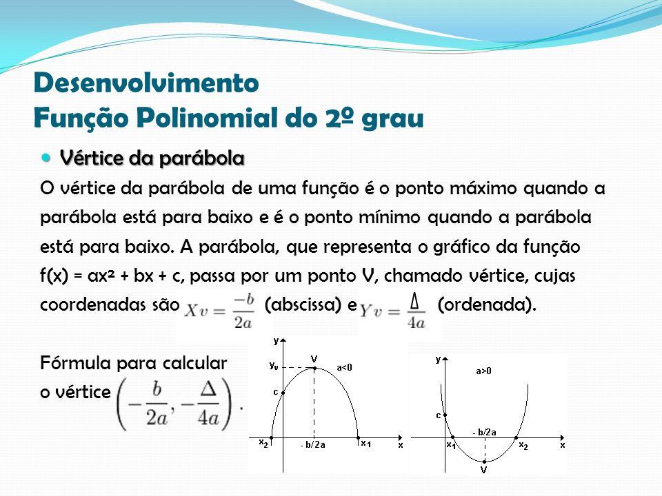 Desenvolvimento Função Polinomial do 2º grau Vértice da parábola Vértice da parábola O vértice da parábola de uma função é o ponto máximo quando a parábola está para baixo e é o ponto mínimo quando a parábola está para baixo.