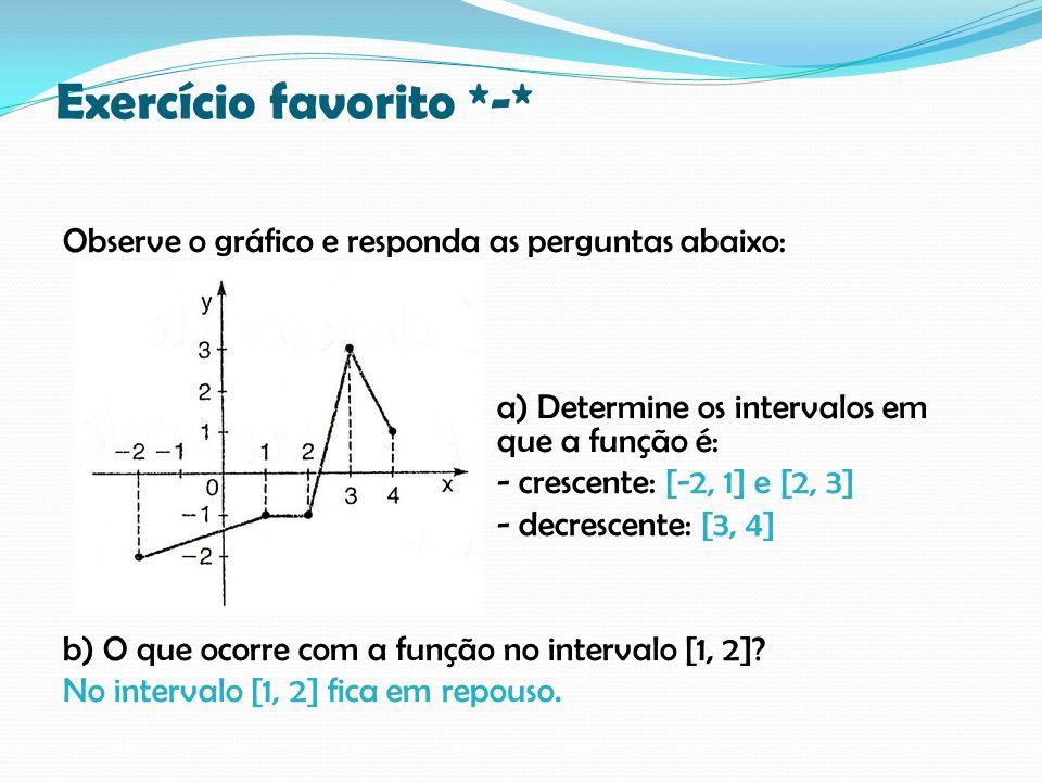 Exercício favorito *-* Observe o gráfico e responda as perguntas abaixo: a) Determine os intervalos em que a função é: - crescente: [-2, 1] e [2, 3] -