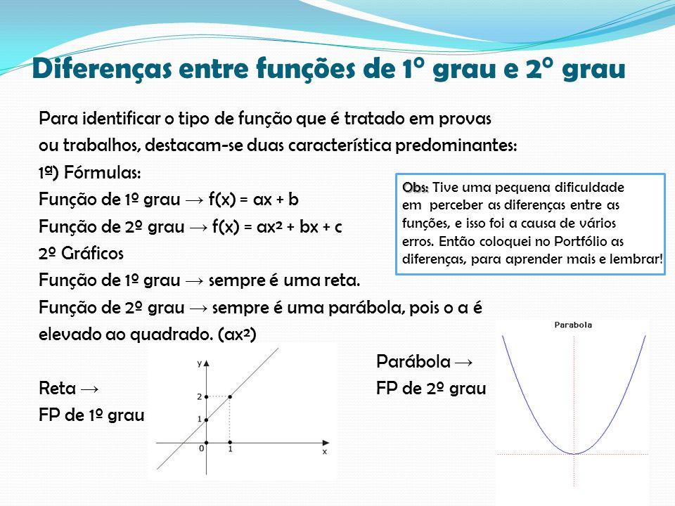 Diferenças entre funções de 1° grau e 2° grau Para identificar o tipo de função que é tratado em provas ou trabalhos, destacam-se duas característica predominantes: 1ª) Fórmulas: Função de 1º grau f(x) = ax + b Função de 2º grau f(x) = ax² + bx + c 2º Gráficos Função de 1º grau sempre é uma reta.