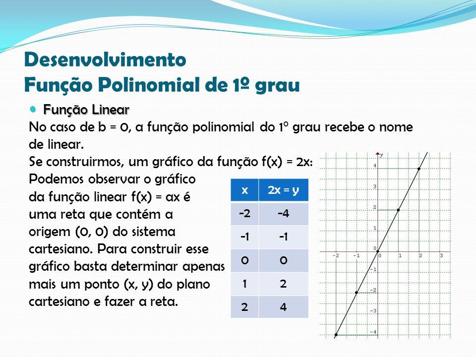 Desenvolvimento Função Polinomial de 1º grau Função Linear Função Linear No caso de b = 0, a função polinomial do 1° grau recebe o nome de linear. Se