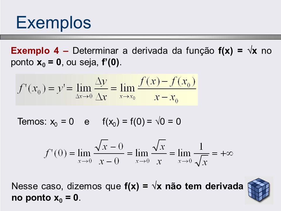 Exemplos Exemplo 4 – Determinar a derivada da função f(x) = x no ponto x 0 = 0, ou seja, f(0). Temos: x 0 = 0 e f(x 0 ) = f(0) = 0 = 0 Nesse caso, diz
