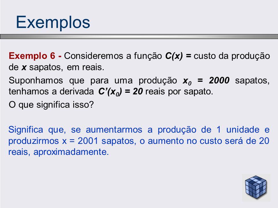 Exemplos Exemplo 6 - Consideremos a função C(x) = custo da produção de x sapatos, em reais. Suponhamos que para uma produção x 0 = 2000 sapatos, tenha