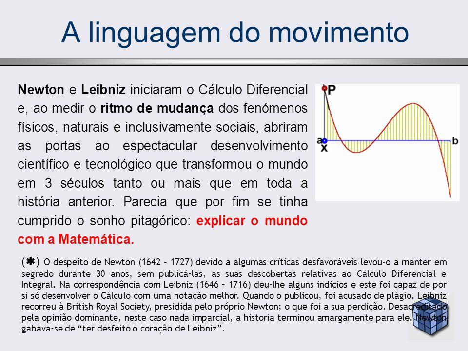 A linguagem do movimento ( ) O despeito de Newton (1642 – 1727) devido a algumas críticas desfavoráveis levou-o a manter em segredo durante 30 anos, s