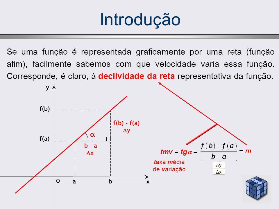 Introdução a f(b) x y O b f(a) f(b) - f(a) y b – a x Se uma função é representada graficamente por uma reta (função afim), facilmente sabemos com que velocidade varia essa função.