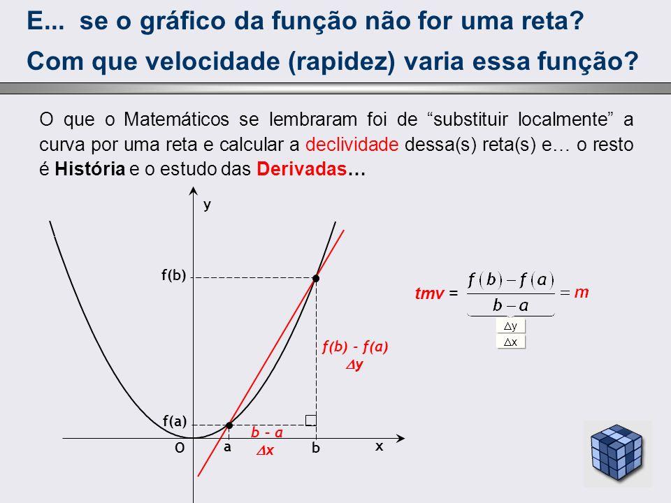 O que o Matemáticos se lembraram foi de substituir localmente a curva por uma reta e calcular a declividade dessa(s) reta(s) e… o resto é História e o estudo das Derivadas… a f(b) b f(a) b – a x f(b) - f(a) y x O y E...