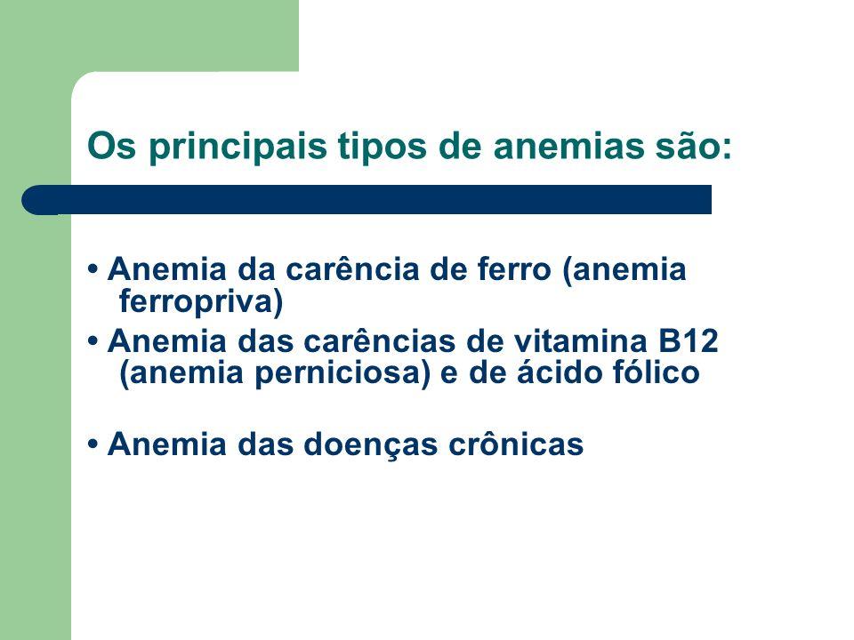 Os principais tipos de anemias são: Anemia da carência de ferro (anemia ferropriva) Anemia das carências de vitamina B12 (anemia perniciosa) e de ácido fólico Anemia das doenças crônicas