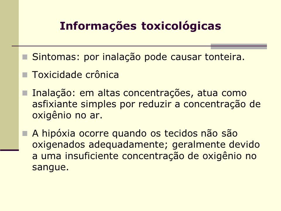 Informações toxicológicas Sintomas: por inalação pode causar tonteira. Toxicidade crônica Inalação: em altas concentrações, atua como asfixiante simpl
