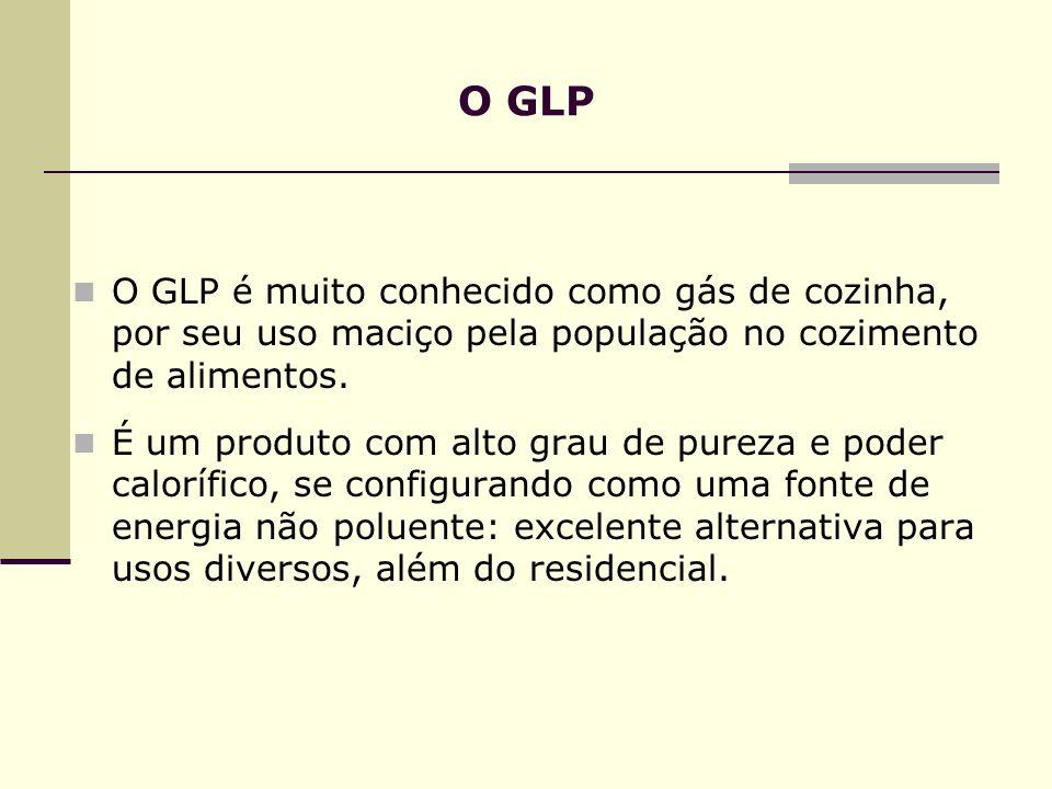 O GLP O GLP é muito conhecido como gás de cozinha, por seu uso maciço pela população no cozimento de alimentos. É um produto com alto grau de pureza e