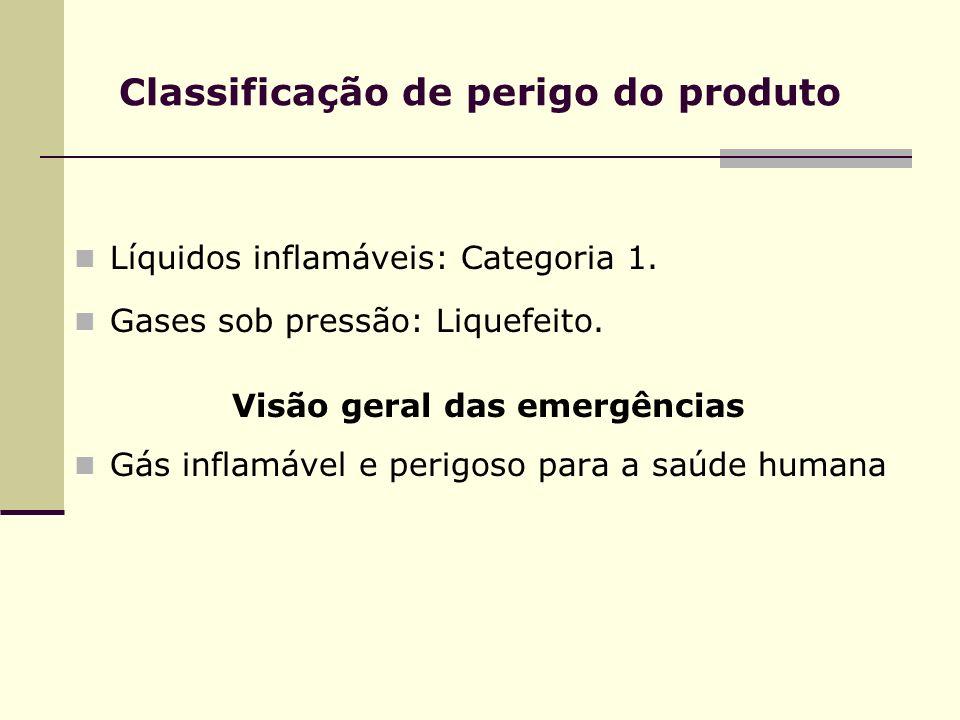 Classificação de perigo do produto Líquidos inflamáveis: Categoria 1. Gases sob pressão: Liquefeito. Visão geral das emergências Gás inflamável e peri