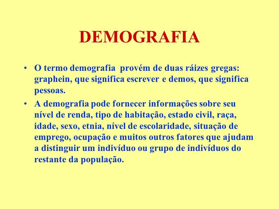 DEMOGRAFIA O termo demografia provém de duas ráizes gregas: graphein, que significa escrever e demos, que significa pessoas. A demografia pode fornece