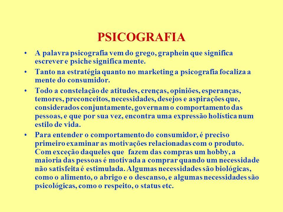PSICOGRAFIA A palavra psicografia vem do grego, graphein que significa escrever e psiche significa mente. Tanto na estratégia quanto no marketing a ps