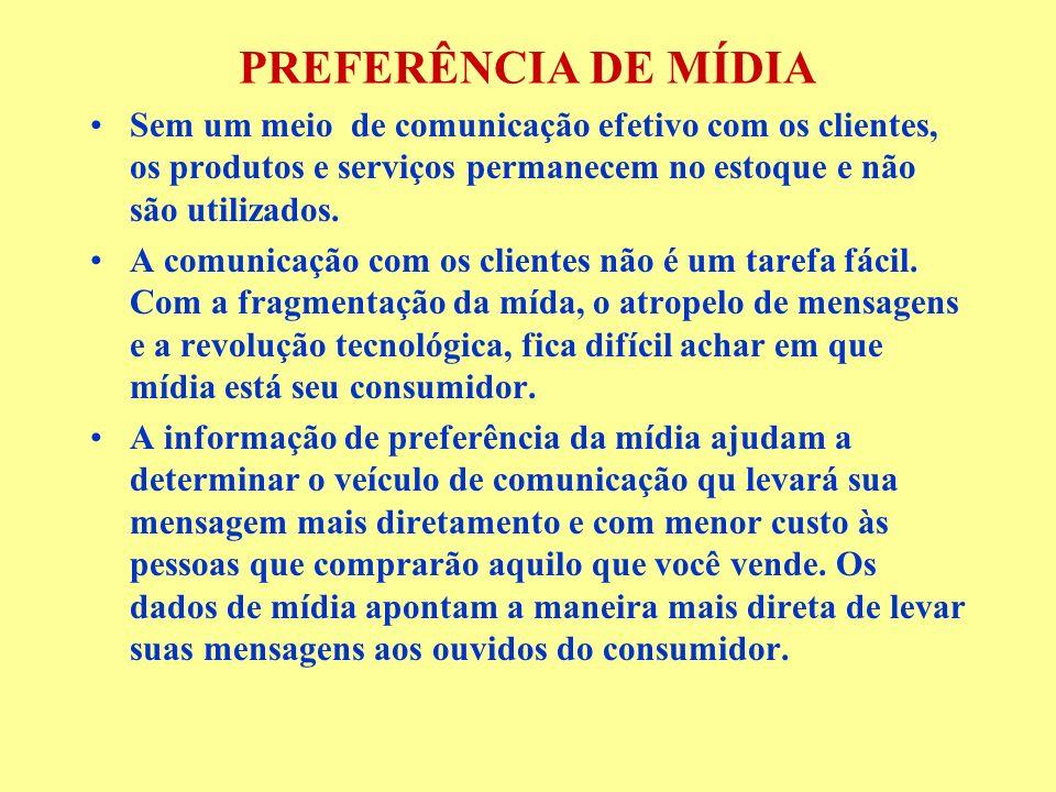PREFERÊNCIA DE MÍDIA Sem um meio de comunicação efetivo com os clientes, os produtos e serviços permanecem no estoque e não são utilizados. A comunica