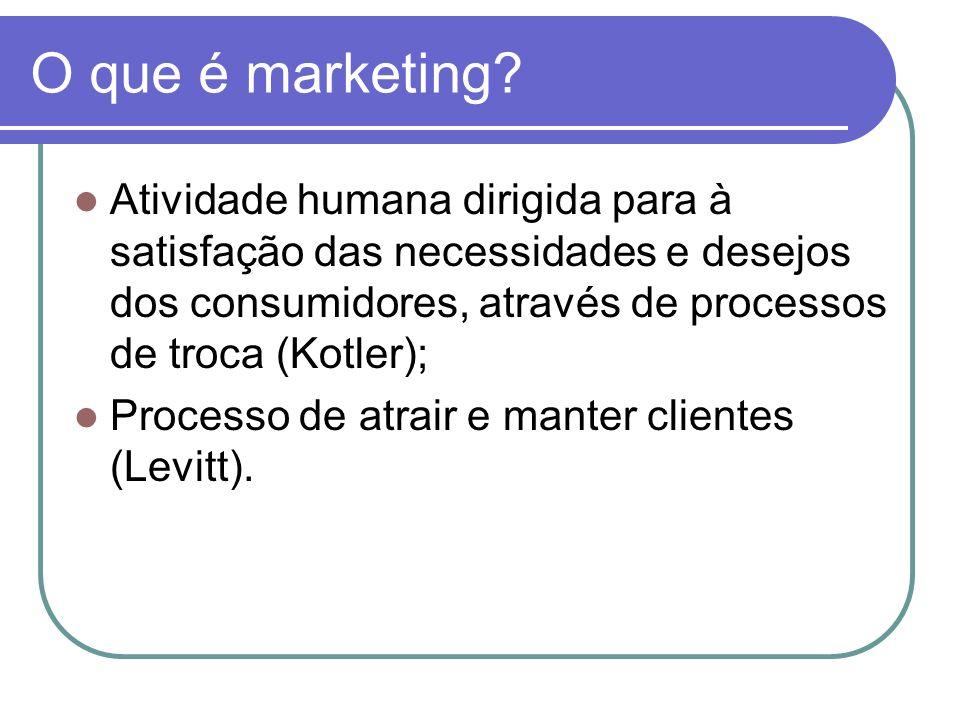 O que é marketing? Atividade humana dirigida para à satisfação das necessidades e desejos dos consumidores, através de processos de troca (Kotler); Pr