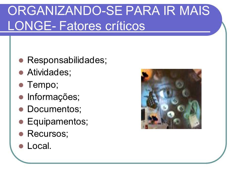 ORGANIZANDO-SE PARA IR MAIS LONGE- Fatores críticos Responsabilidades; Atividades; Tempo; Informações; Documentos; Equipamentos; Recursos; Local.